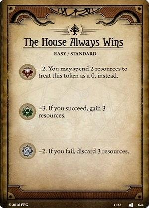 House Always Wins