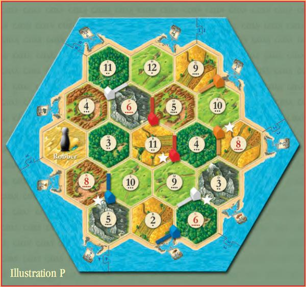 The Settlers of Catan Recommended Starting Setup