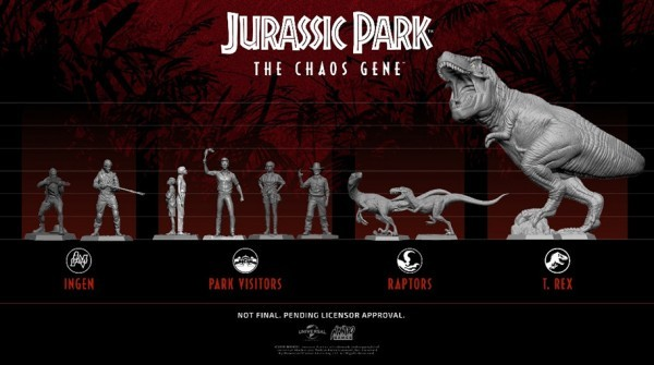 Jurassic Park: The Chaos Gene Cancelled